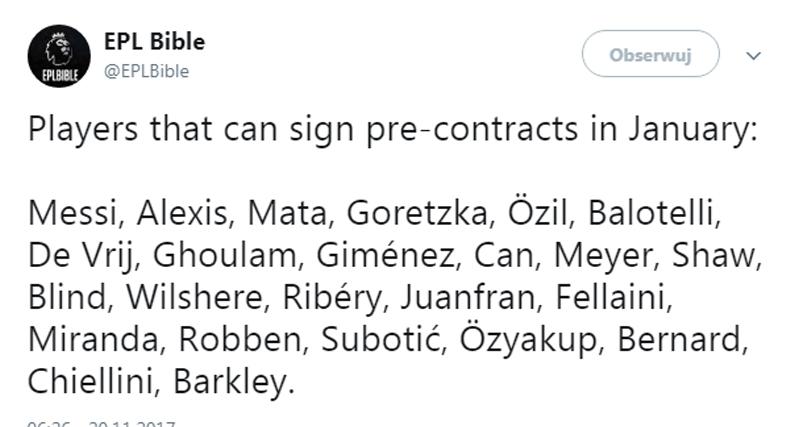 Lista piłkarzy, którym kończy się kontrakt...