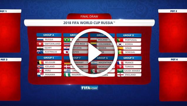 Próbne losowanie grup na Mundial [VIDEO]