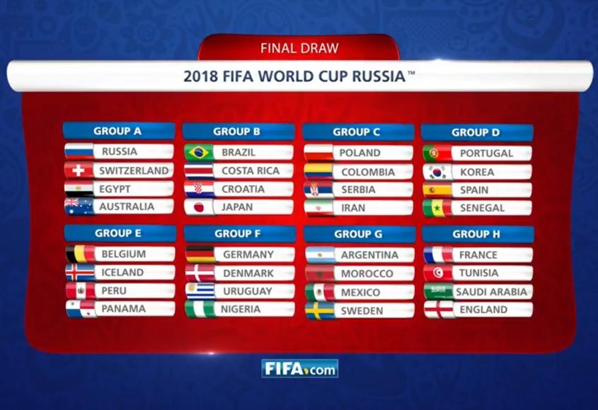 FIFA zrobiła próbne losowanie grup MŚ 2018!