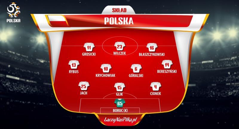 OFICJALNIE! Znamy skład Polski na mecz z Urugwajem!