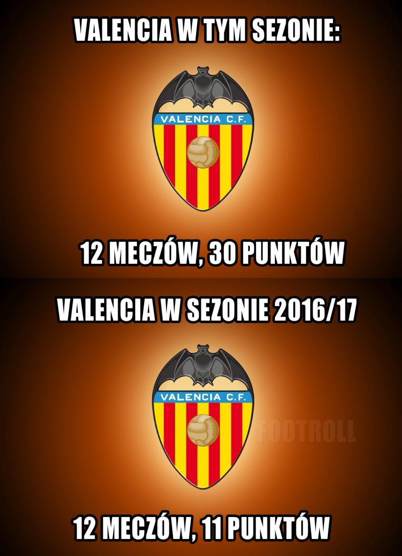 Niesamowity progres Valencii w LaLiga!