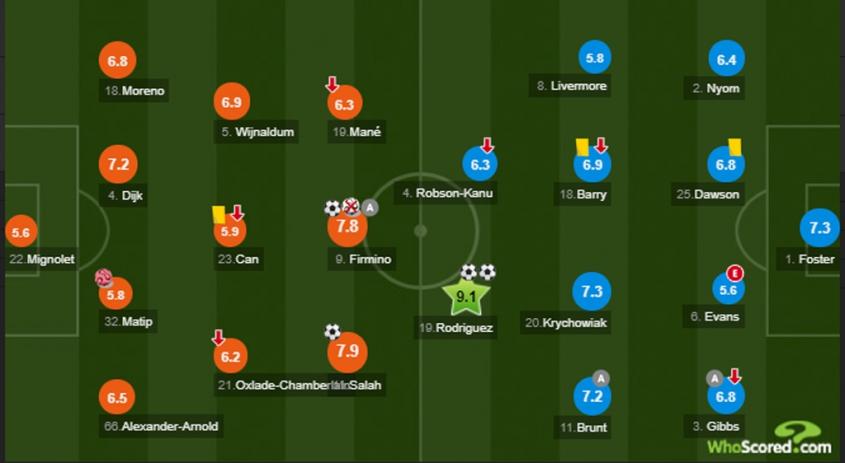 Krychowiak oceniony po meczu z Liverpoolem!