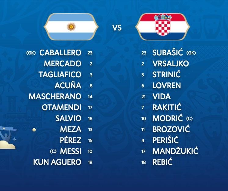 Znamy już SKŁADY na mecz Argentyna - Chorwacja