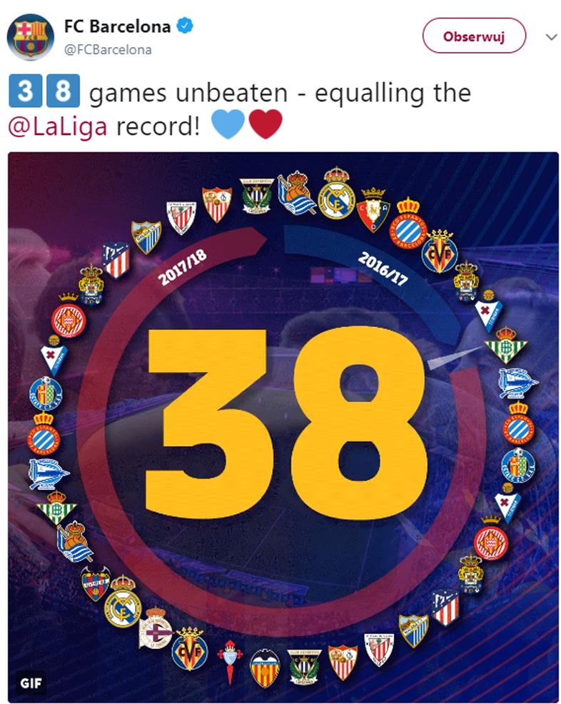 Niesamowite osiągnięcie Barcelony w LaLiga...