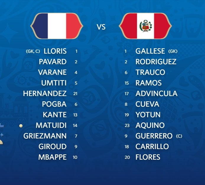 Znamy już SKŁADY na mecz Francja - Peru