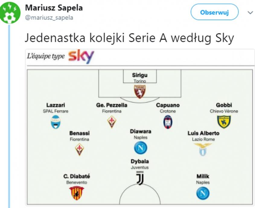 Tak wygląda jedenastka kolejki Serie A!