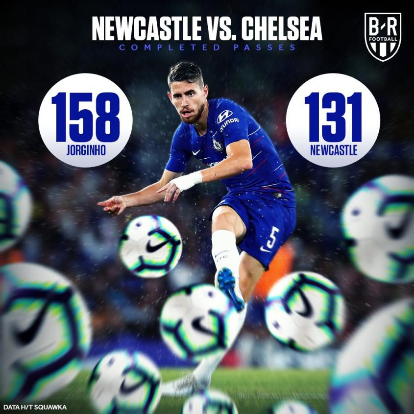 Ciekawe porównanie: Jorginho vs Newcastle