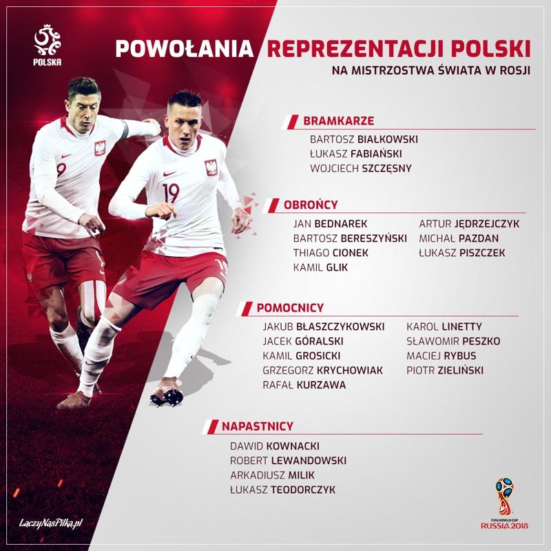OFICJALNIE! Znamy 23-osobową kadrę POLSKI na MUNDIAL