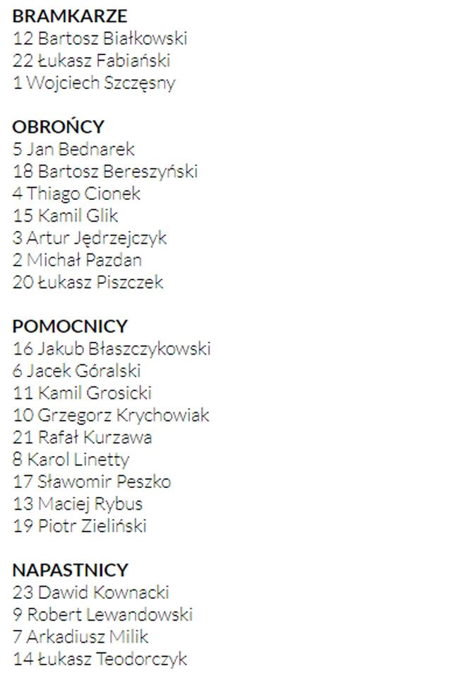 Znamy numery reprezentantów Polski na MŚ 2018