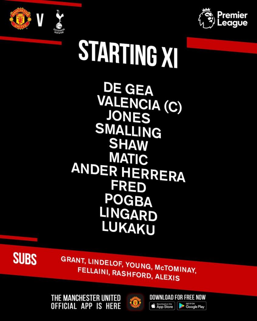 Składy na mecz Manchester United - Tottenham