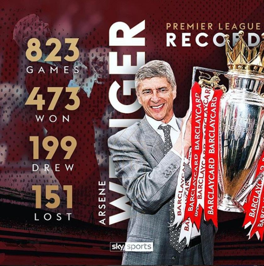 Bilans Wengera w Arsenalu! Robi wrażenie!