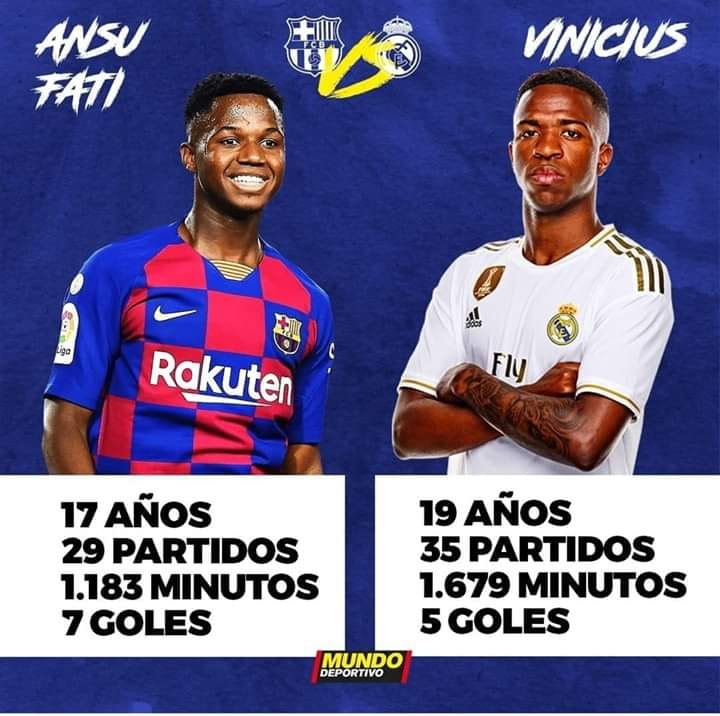 Ansu Fati vs Vinicius Junior :P