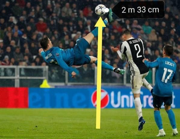 Na TAKIEJ wysokości Cristiano Ronaldo kopnął piłkę. WOW o.O